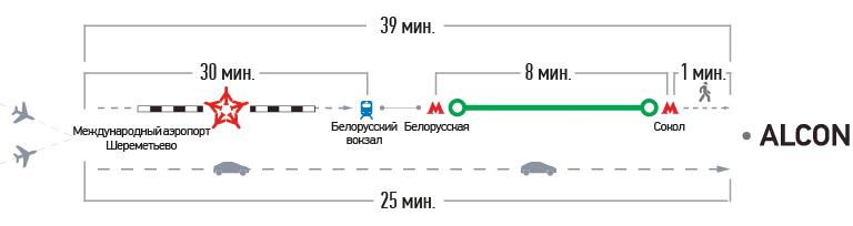 Схема проезда старый вариант