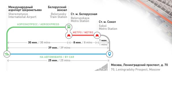Дизайн схемы проезда для каталога и сайта