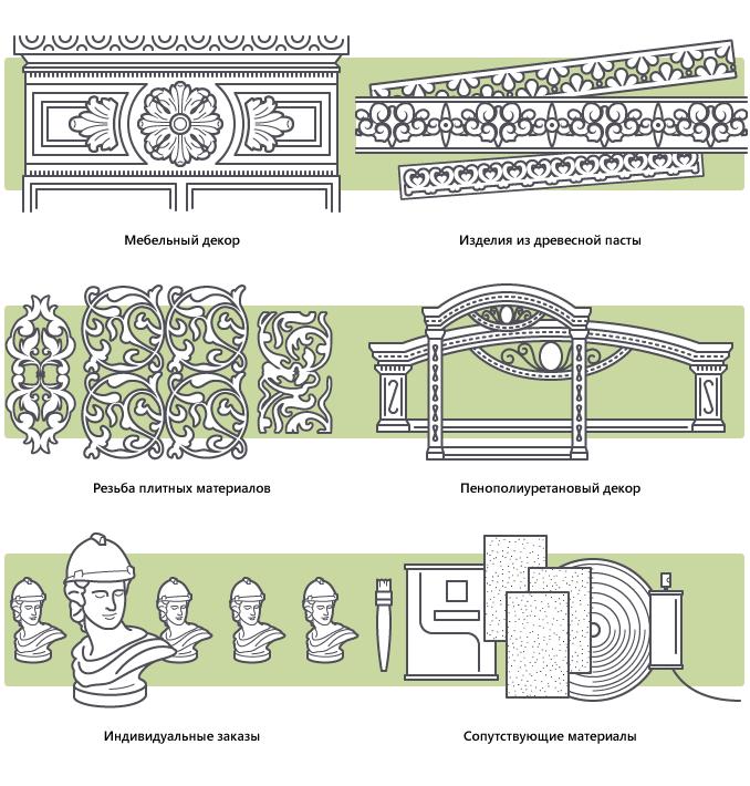 Контурные иллюстрации для разделов сайта