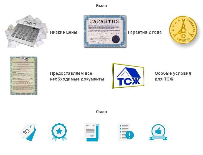 Редизайн иконок для сайта